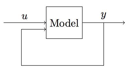 Problem solving answer block model approach